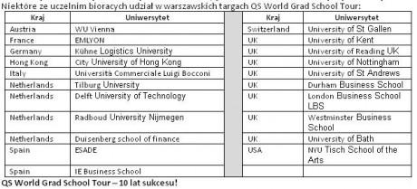 Studia międzynarodowe
